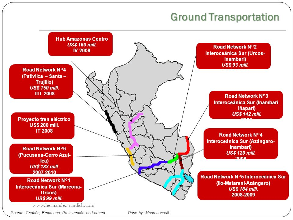 Ground Transportation Road Network N°3 Interoceánica Sur (Inambari- Iñapari) US$ 142 mill. 2008 Road Network N°5 Interoceánica Sur (Ilo-Matarani-Azáng