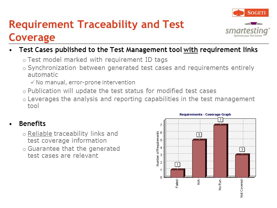 Requirement Traceability and Test Coverage Test Cases published to the Test Management tool with requirement links o Test model marked with requiremen