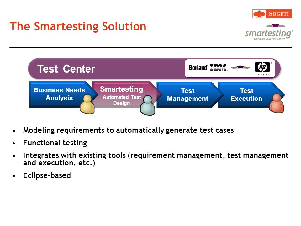 The Smartesting Solution Modeling requirements to automatically generate test cases Functional testing Integrates with existing tools (requirement man