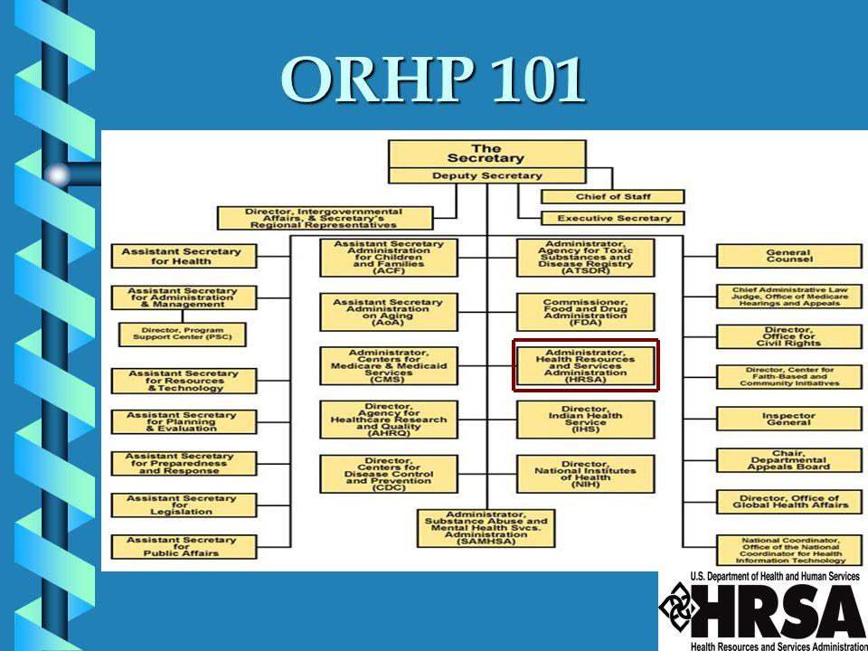 ORHP 101
