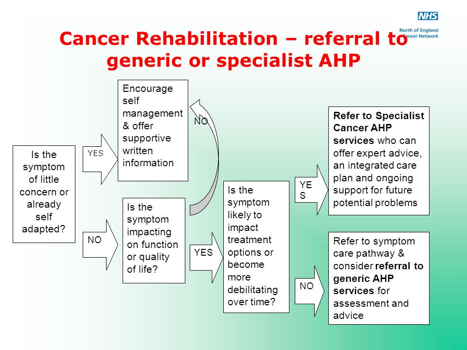 Cancer Rehabilitation – referral to generic or specialist AHP Is the symptom of little concern or already self adapted.