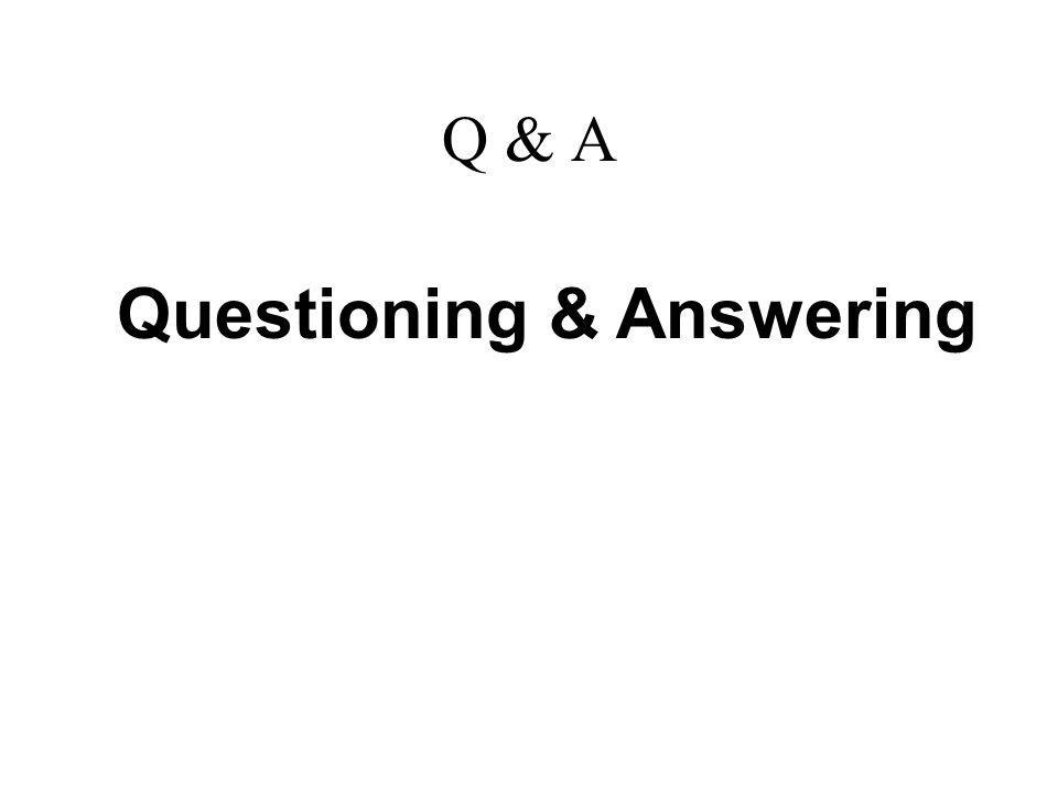 Questioning & Answering Q & A