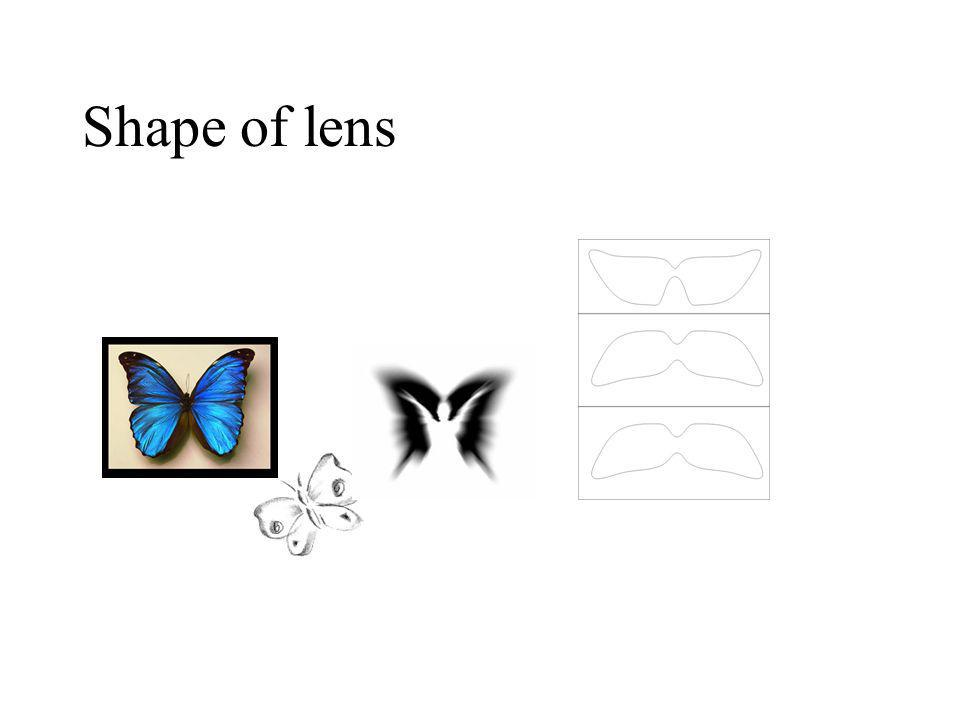 Shape of lens
