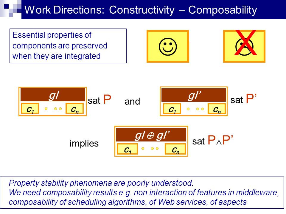 Work Directions: Constructivity – Composability Essential properties of components are preserved when they are integrated gl gl Property stability phe
