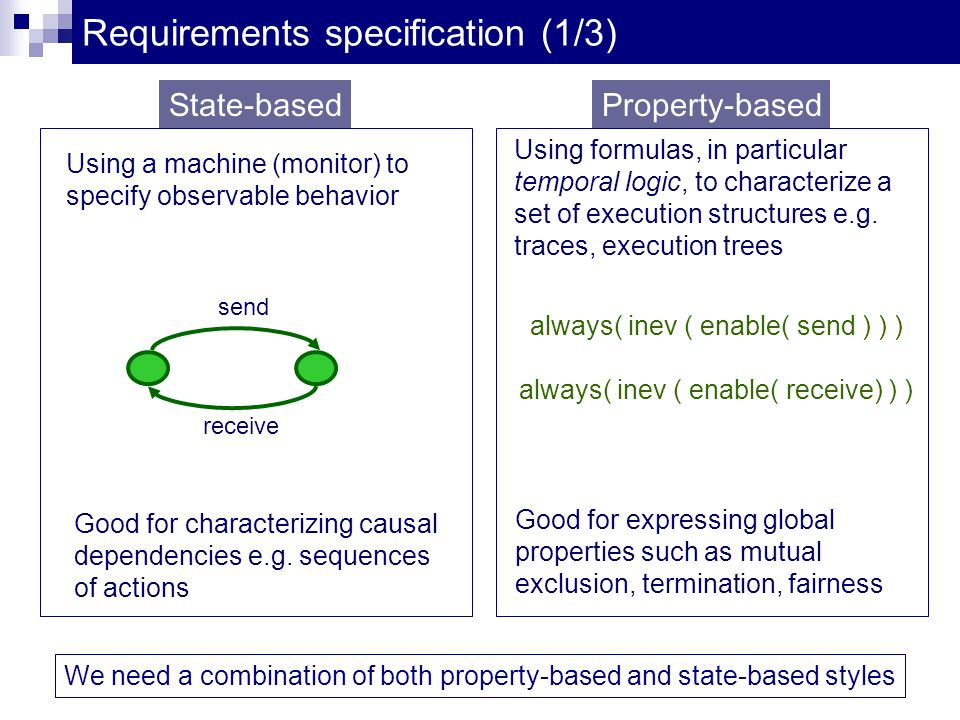 Requirements specification (1/3) always( inev ( enable( send ) ) ) always( inev ( enable( receive) ) ) Using formulas, in particular temporal logic, t