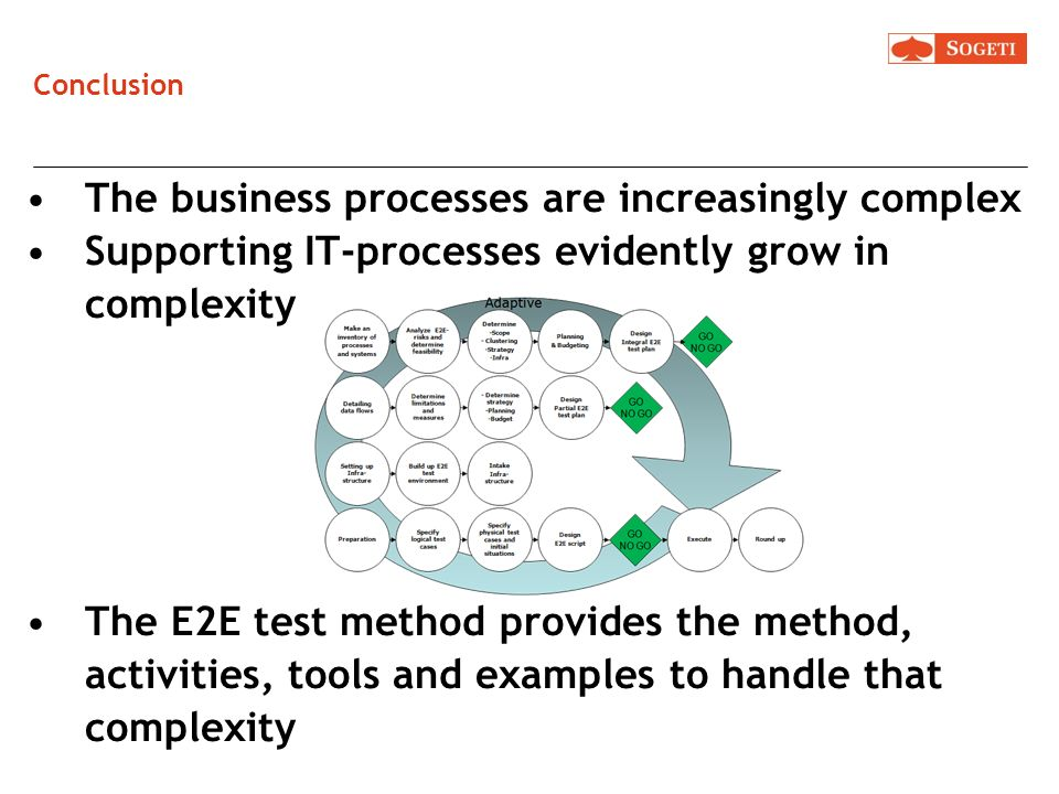 Conclusion The business processes are increasingly complex Supporting IT-processes evidently grow in complexity The E2E test method provides the metho