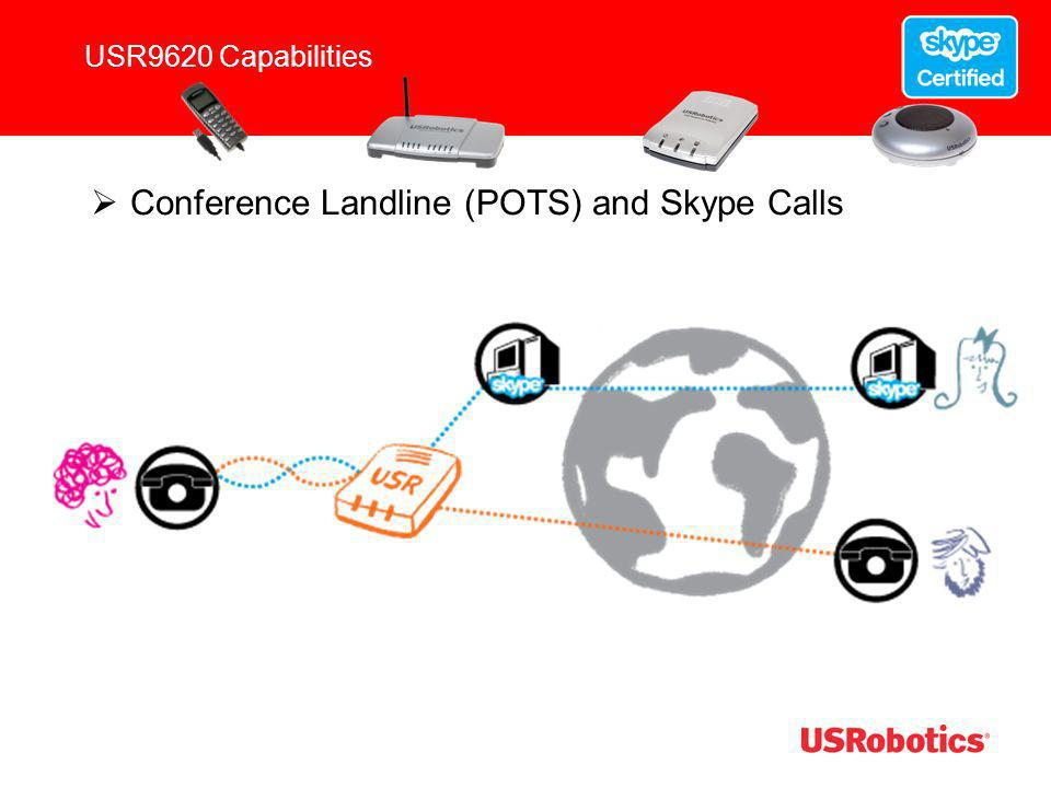 USR9620 Capabilities Conference Landline (POTS) and Skype Calls