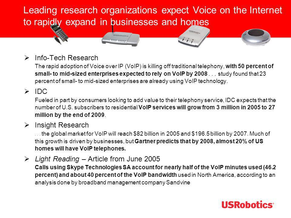 Leading research organizations expect Voice on the Internet to rapidly expand in businesses and homes Info-Tech Research The rapid adoption of Voice o