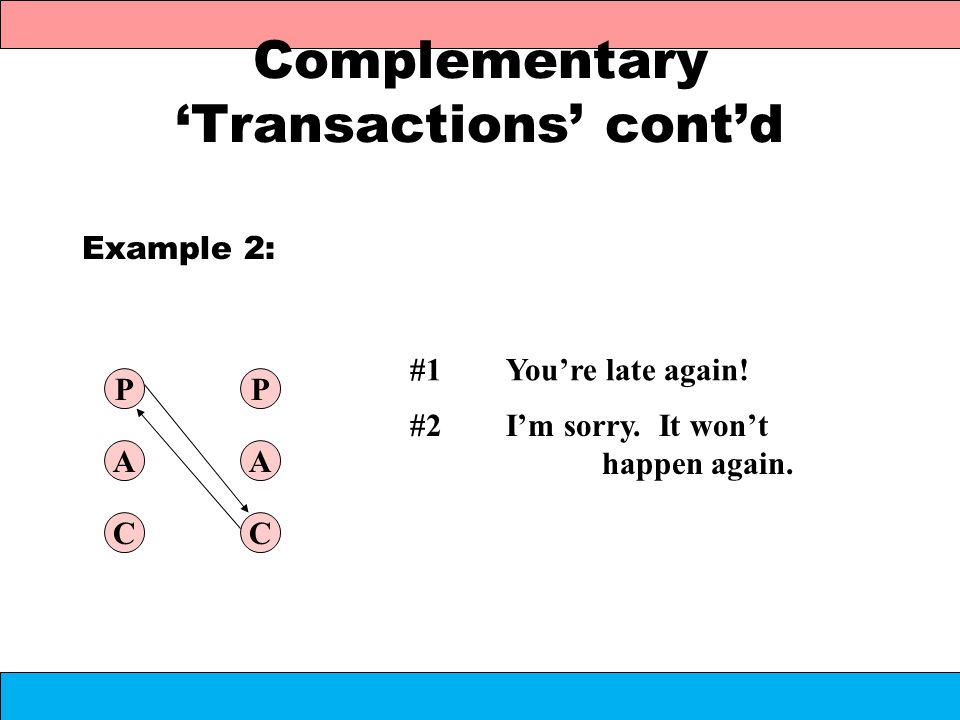 Complementary Transactions contd Example 2: P A C P A C #1Youre late again! #2Im sorry. It wont happen again.