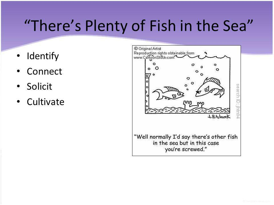 Theres Plenty of Fish in the Sea Identify Connect Solicit Cultivate