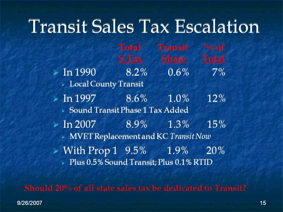 9/26/200715 In 1990 8.2% 0.6% 7% Local County Transit In 1997 8.6% 1.0% 12% Sound Transit Phase 1 Tax Added In 2007 8.9% 1.3% 15% MVET Replacement and KC Transit Now With Prop 1 9.5% 1.9% 20% Plus 0.5% Sound Transit; Plus 0.1% RTID Total Transit % of S.Tax Share Total Should 20% of all state sales tax be dedicated to Transit.