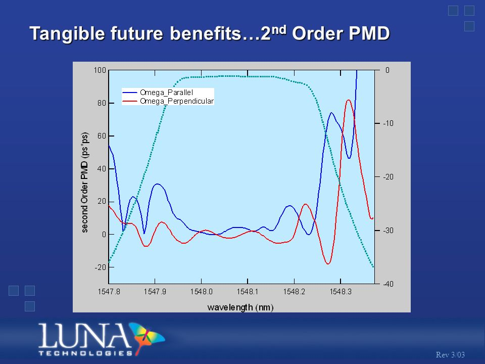 Rev 3/03 Tangible future benefits…2 nd Order PMD