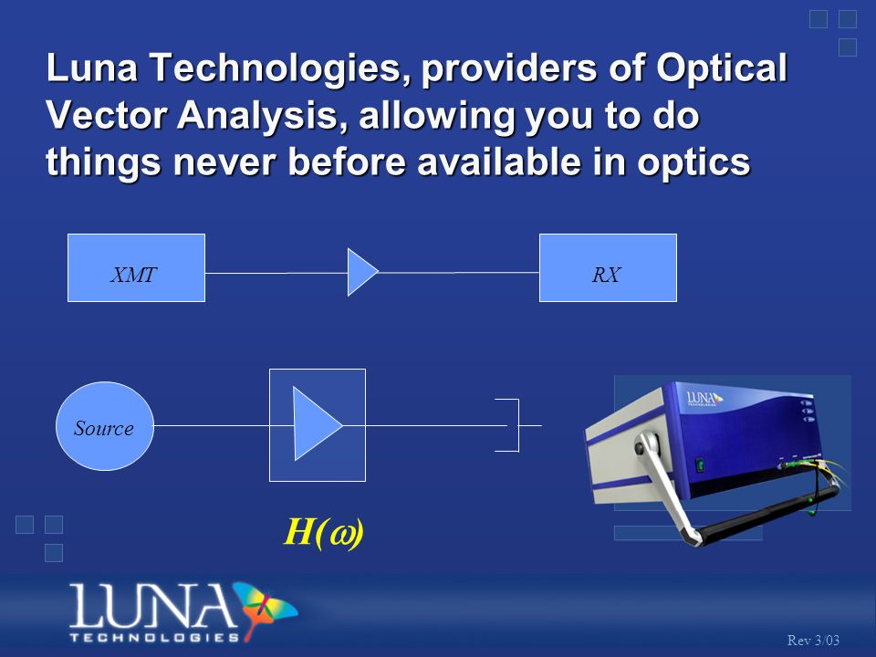 Rev 3/03 Luna Technologies, providers of Optical Vector Analysis, allowing you to do things never before available in optics XMTRX Source H( )