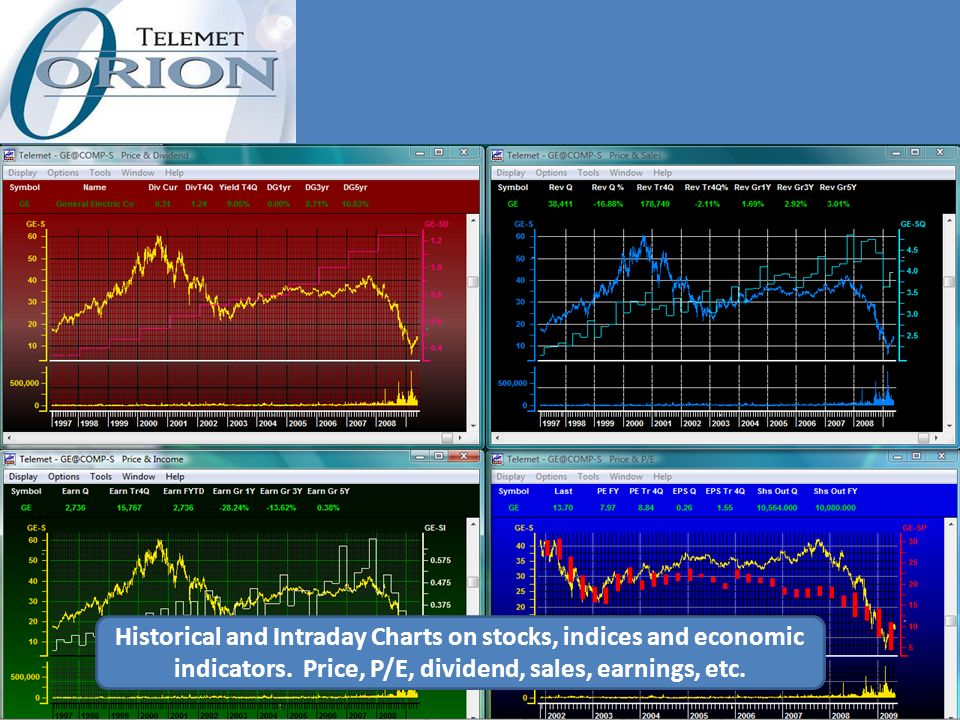 Historical and Intraday Charts on stocks, indices and economic indicators. Price, P/E, dividend, sales, earnings, etc.