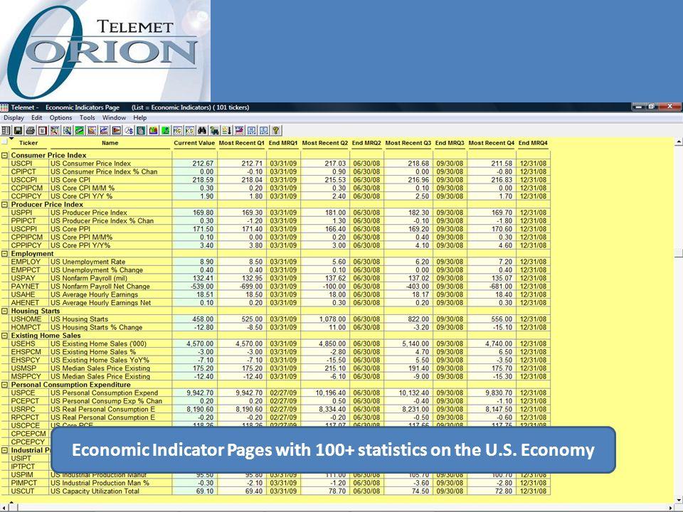 Economic Indicator Pages with 100+ statistics on the U.S. Economy