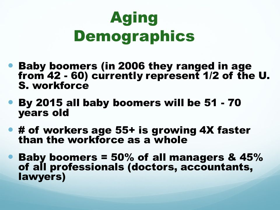 Aging Demographics Baby boomers (in 2006 they ranged in age from 42 - 60) currently represent 1/2 of the U. S. workforce By 2015 all baby boomers will