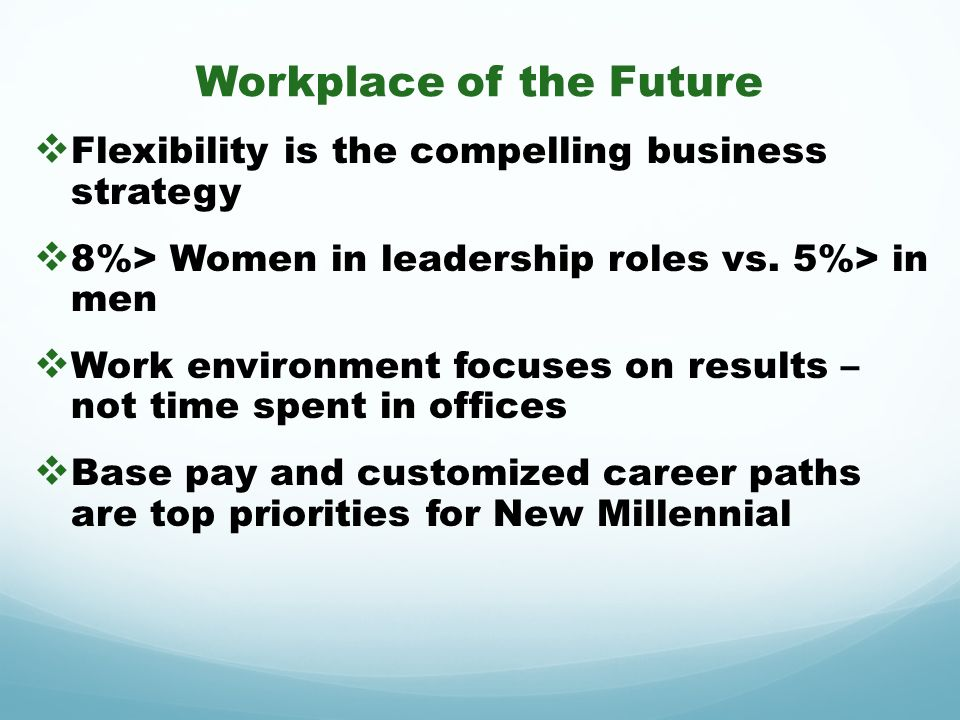 Workplace of the Future Flexibility is the compelling business strategy 8%> Women in leadership roles vs. 5%> in men Work environment focuses on resul