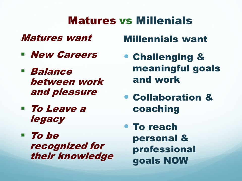 Matures vs Millenials Matures want New Careers Balance between work and pleasure To Leave a legacy To be recognized for their knowledge Millennials wa