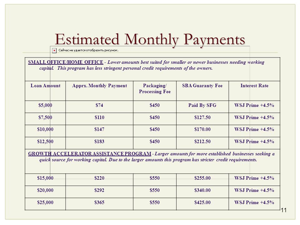 11 Estimated Monthly Payments SMALL OFFICE/HOME OFFICE - Lower amounts best suited for smaller or newer businesses needing working capital. This progr