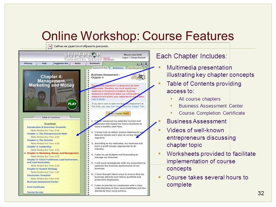 32 Online Workshop: Course Features Each Chapter Includes: Multimedia presentation illustrating key chapter concepts Table of Contents providing acces