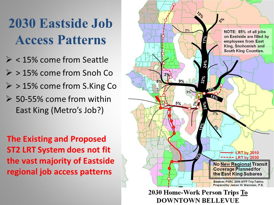 2030 Eastside Job Access Patterns < 15% come from Seattle > 15% come from Snoh Co > 15% come from S.King Co 50-55% come from within East King (Metros Job?) The Existing and Proposed ST2 LRT System does not fit the vast majority of Eastside regional job access patterns