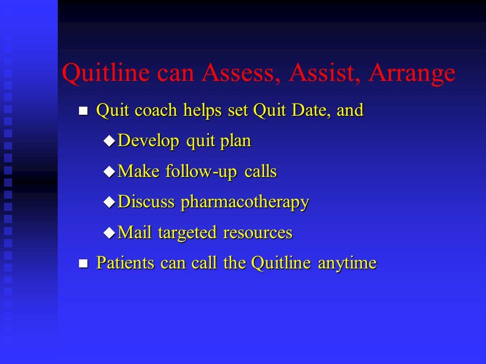 Quitline can Assess, Assist, Arrange n Quit coach helps set Quit Date, and u Develop quit plan u Make follow-up calls u Discuss pharmacotherapy u Mail