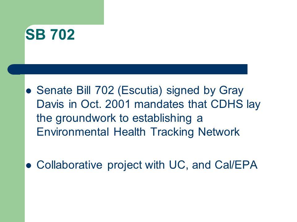 SB 702 Senate Bill 702 (Escutia) signed by Gray Davis in Oct. 2001 mandates that CDHS lay the groundwork to establishing a Environmental Health Tracki