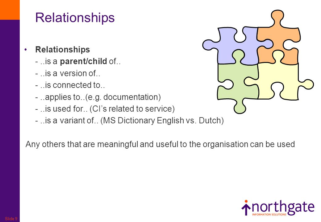 Slide 9 Relationships -..is a parent/child of.. -..is a version of.. -..is connected to.. -..applies to..(e.g. documentation) -..is used for.. (CIs re