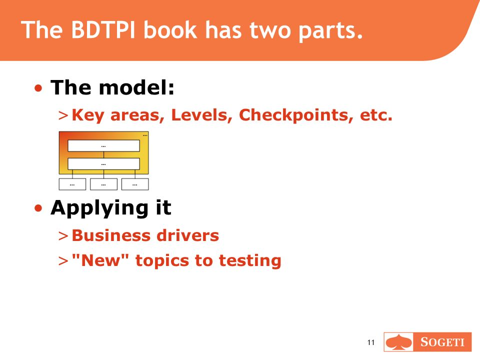 11 The BDTPI book has two parts. The model: >Key areas, Levels, Checkpoints, etc.
