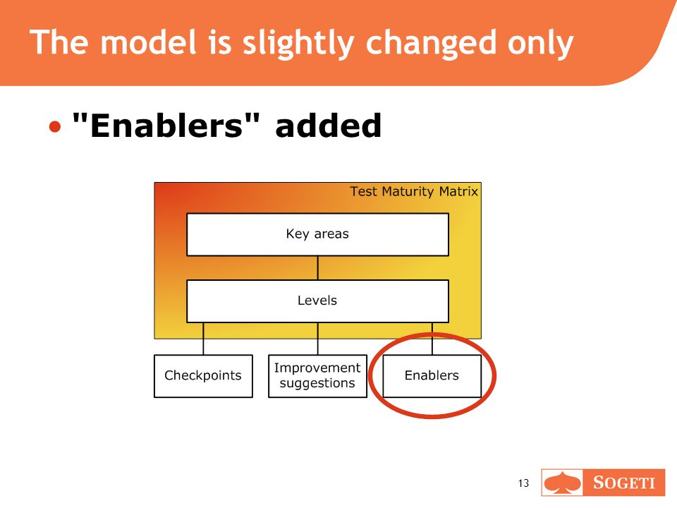 13 The model is slightly changed only Enablers added