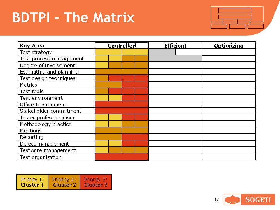 17 BDTPI – The Matrix