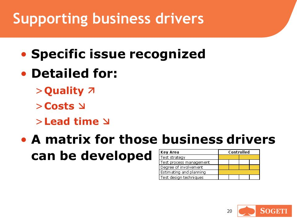 20 Supporting business drivers Specific issue recognized Detailed for: >Quality >Costs >Lead time A matrix for those business drivers can be developed