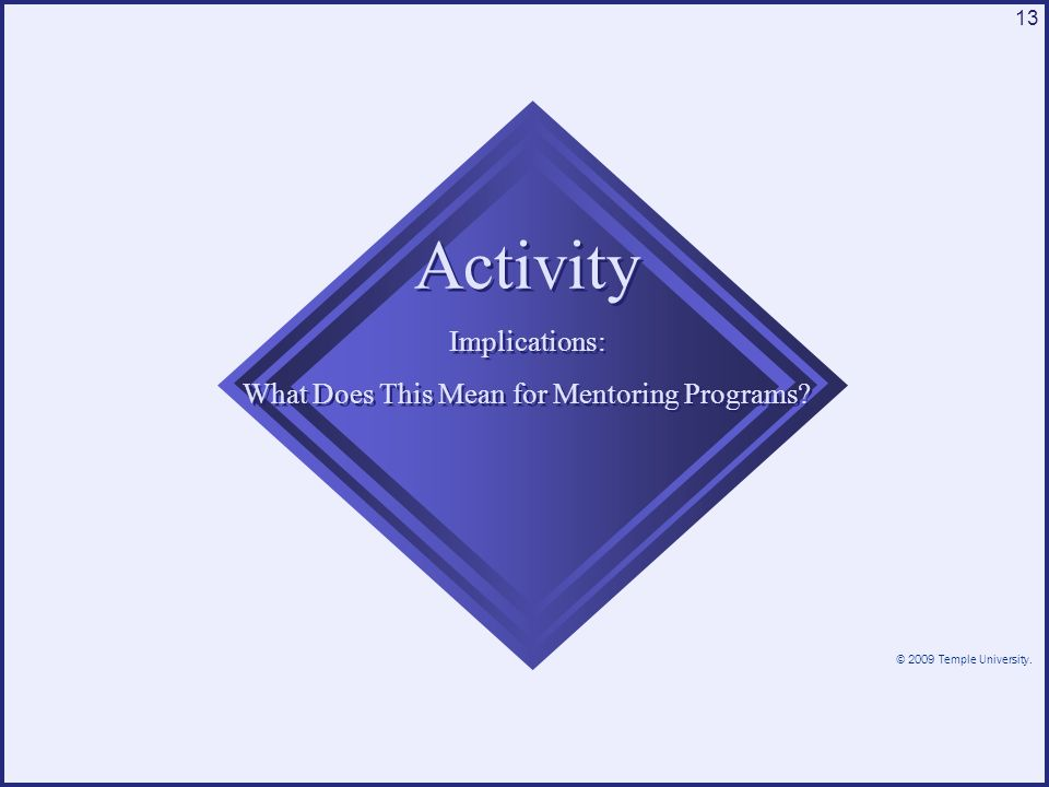 © 2009 Temple University. 13 Activity Implications: What Does This Mean for Mentoring Programs.
