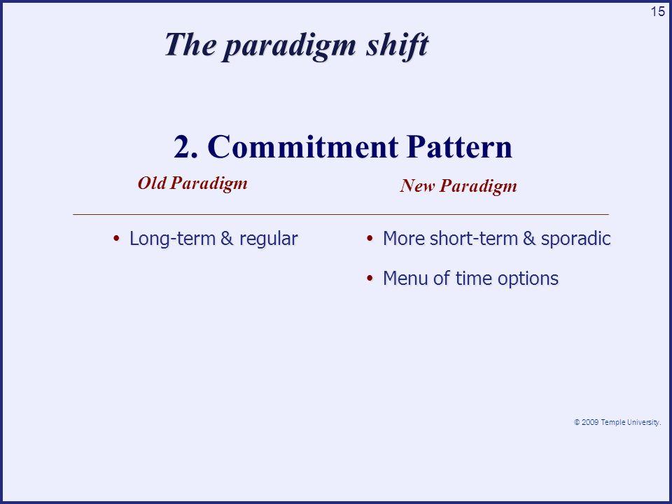 © 2009 Temple University. 15 The paradigm shift Long-term & regular More short-term & sporadic Menu of time options More short-term & sporadic Menu of