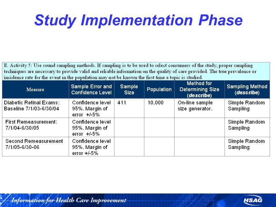 Study Implementation Phase