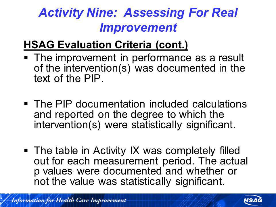 Activity Nine: Assessing For Real Improvement HSAG Evaluation Criteria (cont.) The improvement in performance as a result of the intervention(s) was d