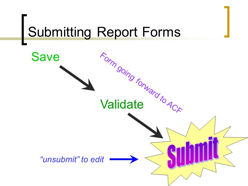 Submitting Report Forms Save Validate unsubmit to edit Form going forward to ACF