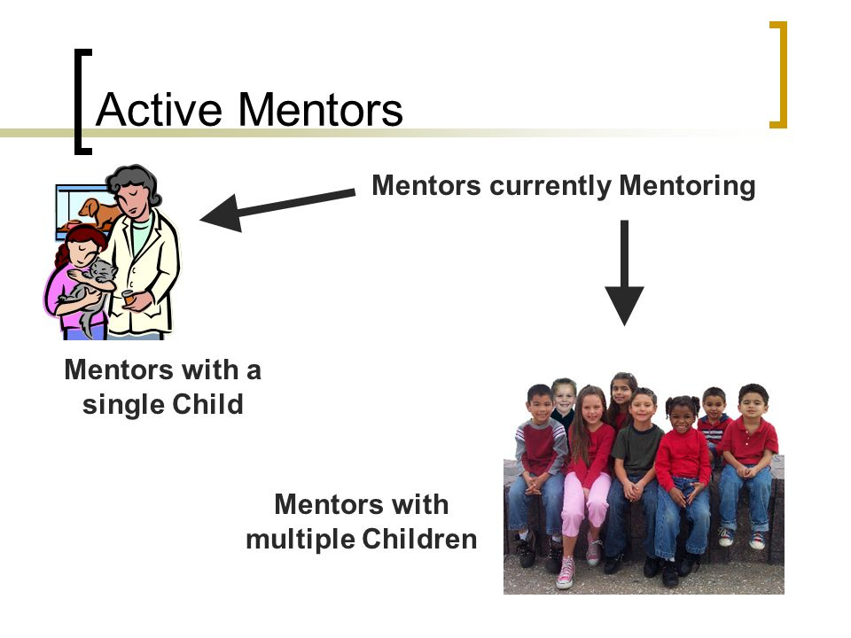 Active Mentors Mentors currently Mentoring Mentors with a single Child Mentors with multiple Children