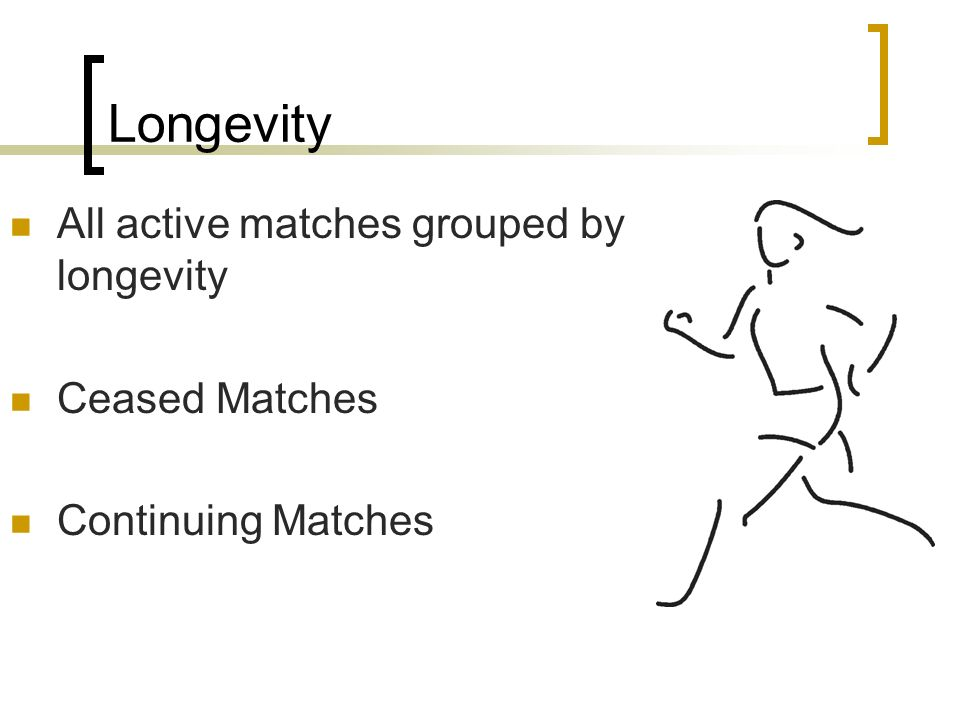 Longevity All active matches grouped by longevity Ceased Matches Continuing Matches