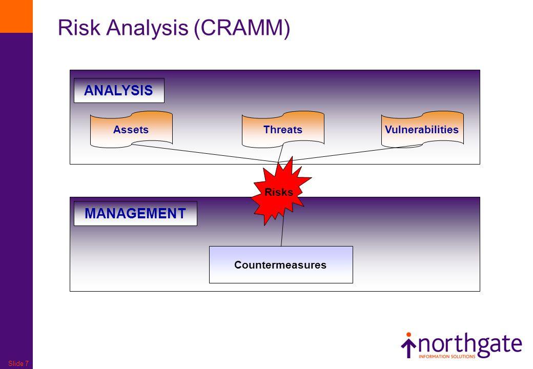Slide 7 Risk Analysis (CRAMM) ANALYSIS AssetsThreatsVulnerabilities MANAGEMENT Risks Countermeasures