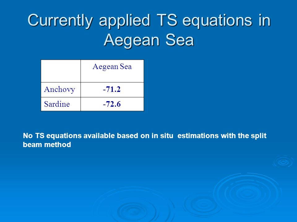Currently applied TS equations in Aegean Sea Aegean Sea Anchovy-71.2 Sardine-72.6 No TS equations available based on in situ estimations with the split beam method