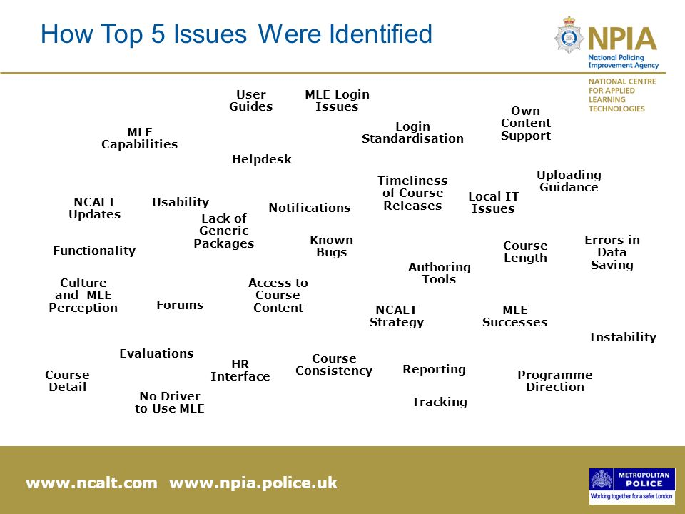 www.ncalt.com www.npia.police.uk Usability Local IT Issues MLE Login Issues Reporting HR Interface Culture and MLE Perception NCALT Strategy Helpdesk NCALT Updates Course Length Course Detail MLE Successes Tracking MLE Capabilities Timeliness of Course Releases Lack of Generic Packages Own Content Support User Guides Access to Course Content Uploading Guidance Programme Direction Notifications Functionality Instability Errors in Data Saving Course Consistency No Driver to Use MLE Login Standardisation Known Bugs Forums Evaluations Authoring Tools How Top 5 Issues Were Identified