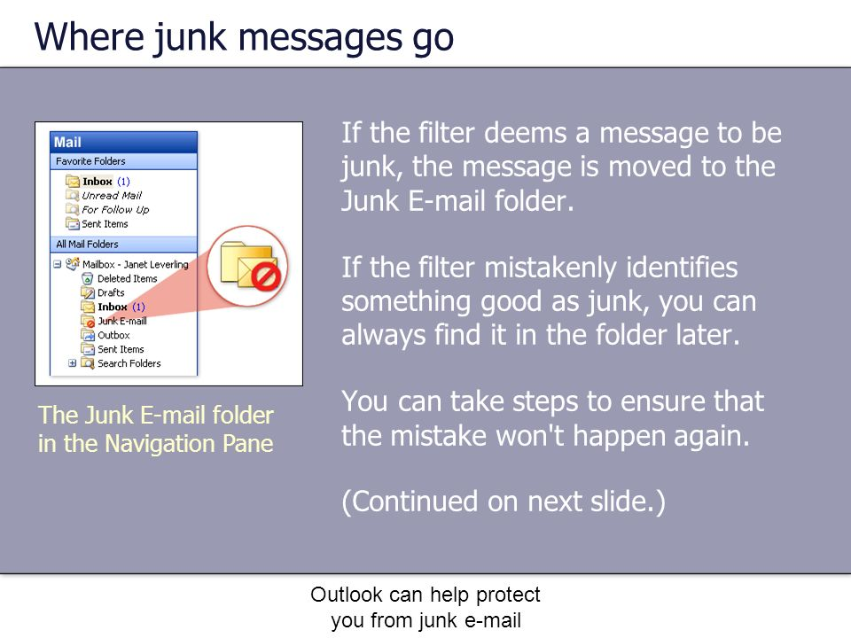 Outlook can help protect you from junk e-mail Where junk messages go If the filter deems a message to be junk, the message is moved to the Junk E-mail folder.