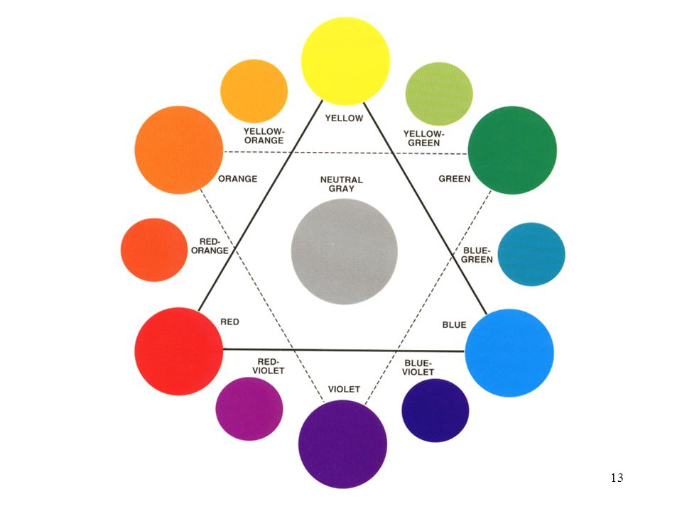 12 Complementary Color Schemes Opposite colors Grabs attentions