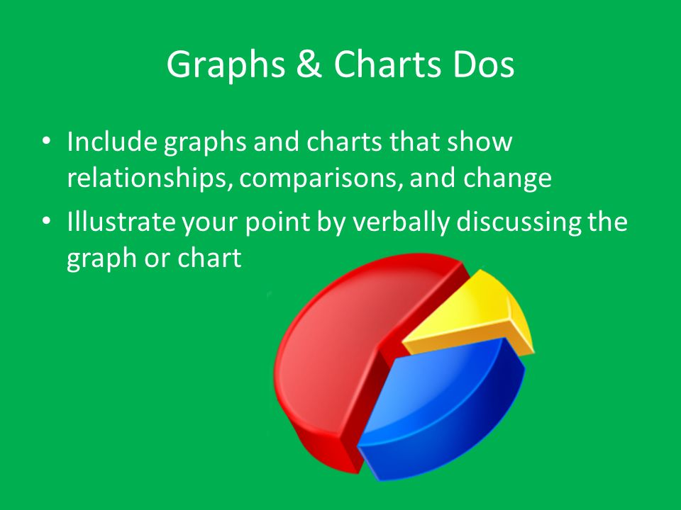 Images & Shapes Donts Don't use too many graphics (can be distracting) Don't use low-quality images (images should not be pixilated)
