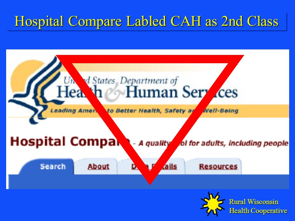 Rural Wisconsin Health Cooperative Hospital Compare Labled CAH as 2nd Class