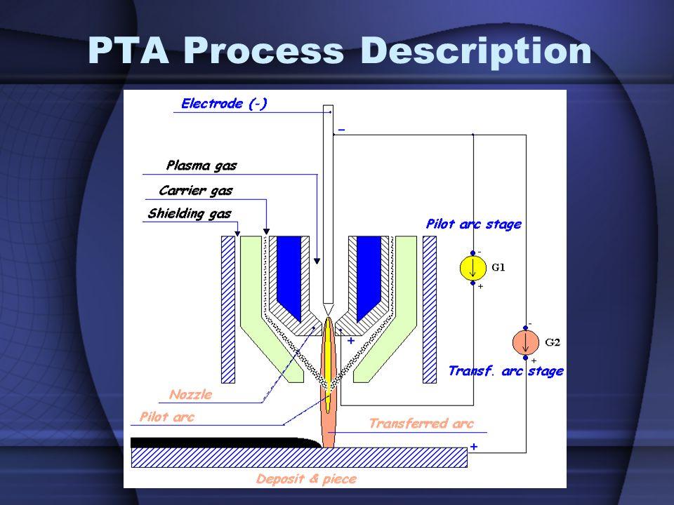 PTA Process Description