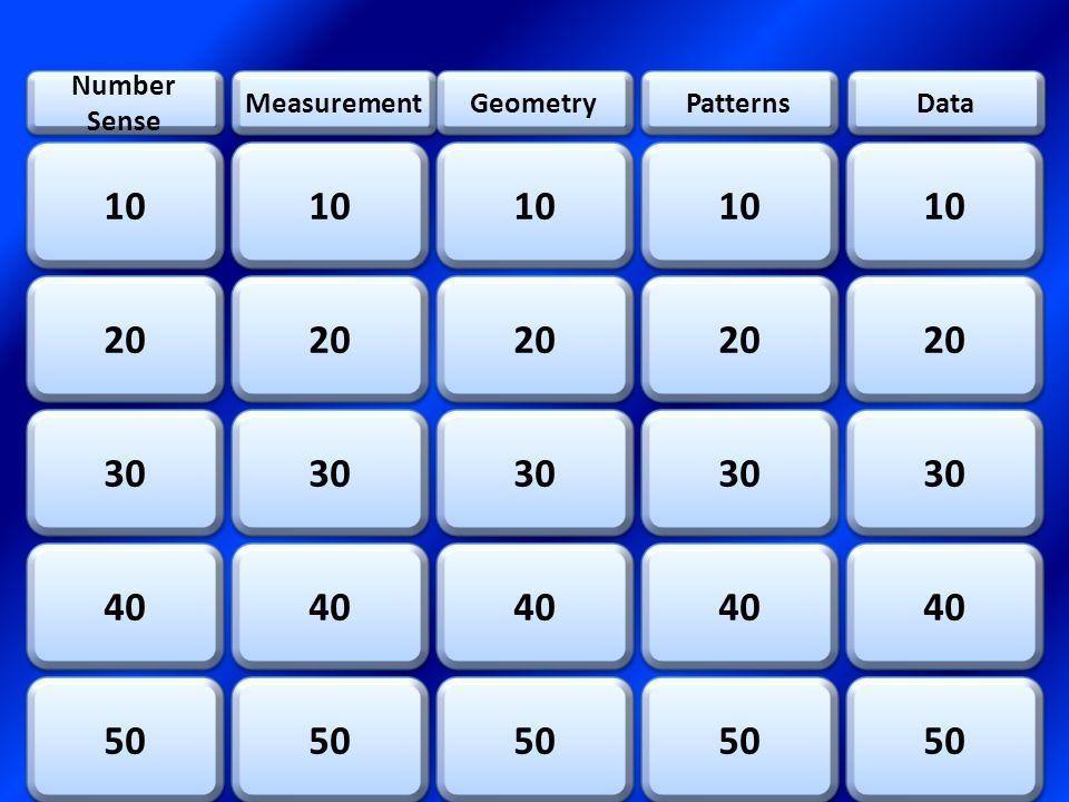 Data Number Sense Measurement Geometry Patterns 10 20 30 40 50 40 30 20 10 50 40 30 20 10 50 40 30 20 10 50 40 30 20 10