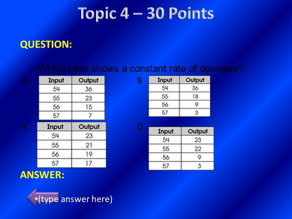 QUESTION: Which table shows a constant rate of decrease? A.B C.D. ANSWER: (type answer here)
