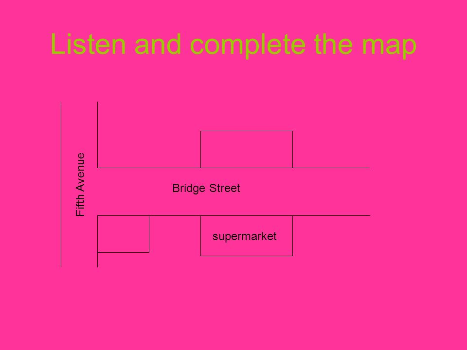 Listen and complete the map Fifth Avenue Bridge Street supermarket
